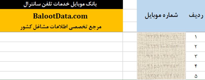 بانک شماره موبایل خدمات تلفن سانترال