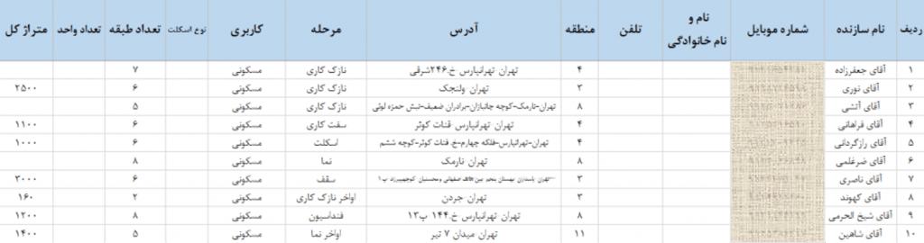 بانک موبایل ساختمان های در حال ساخت تهران
